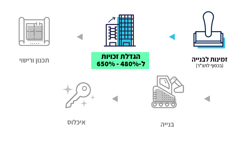 steps-mobile